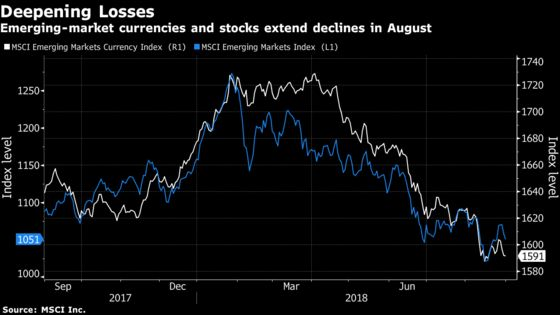 August Turns Ugly for Emerging Markets as Currency Crises Spread