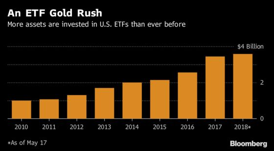 Two of Bogle's ETF `Buccaneers' Go Solo Minus Fund Hothouse