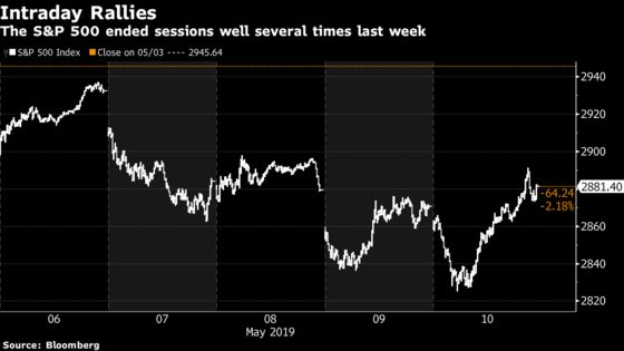 U.S. Stocks Are Set for 'Exuberance'After a Rough Week, Evercore Says