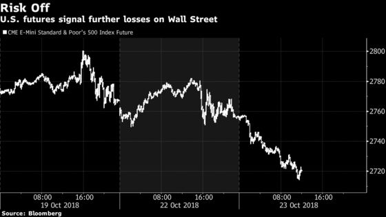 U.S. Stock Futures Fall Amid Sharp Sell-Off in European Techs