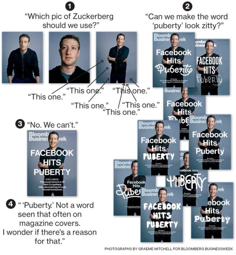 businessweek facebook