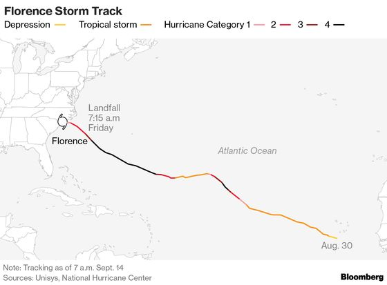 Florence's Unique Path From Africa to U.S. Tied to Global Warming