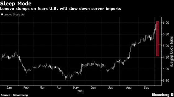 Asia Tech Stocks Hit 15-Month Low on U.S.-China Tension