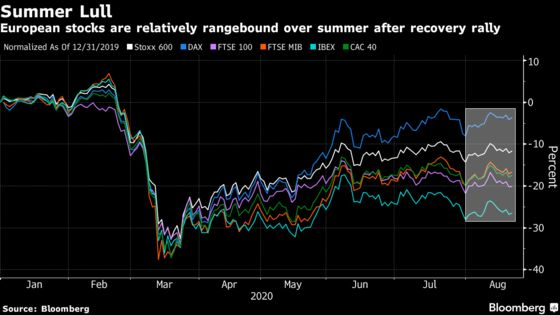 Europe Stocks Close Lower After Volatile Session Amid Mixed Data