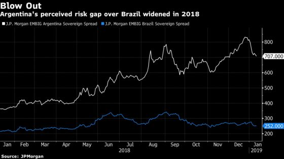Argentine Sovereign Risk Is Overblown, Finance Secretary Says