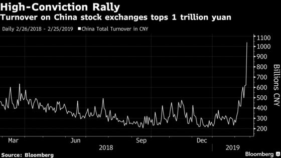 'It Was Only Going Up': Trading China's Biggest Rally in Years