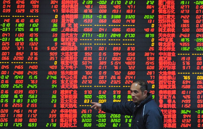 Китайские акции растут вместе с нефтью, доллар снижается