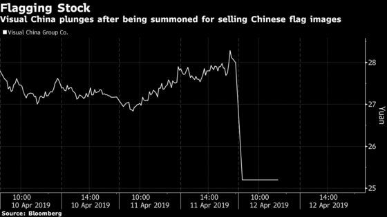 Charging to Use Image of Chinese FlagWas a Bad Idea for This Firm