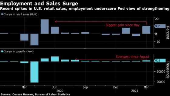 Fed Upgrades View of Economy While Keeping Rates Near Zero