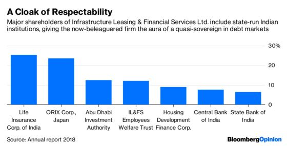 India's Shadow-Bank Bust Has a Lehman Echo