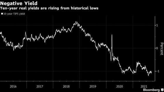 'Distorted' TIPS Face a Reality Check as Fed Tapering Approaches