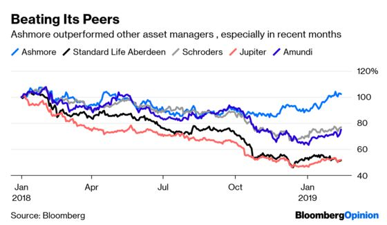 One Fund Manager Escapes a Brutal Year