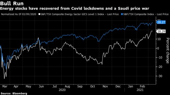 Oil Bulls Who Stayed Course Through Free-Fall Reap Rewards