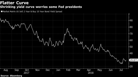 Fed to Discuss When to Pause Gradual Hikes: Decision Day Guide
