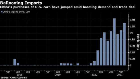China's Import Scrutiny Spurs U.S. Corn Cancellations