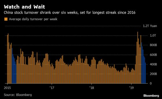 After Weeks of Losses, China Stock Traders Question Beijing Put
