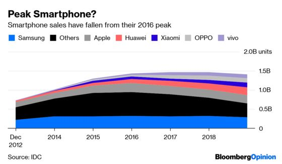 Samsung Stumble Risks Killing Foldable Phones at Birth