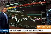 relates to Dollar-Yen Technicals Suggest Nikkei May Climb Higher, Mark Newton Says