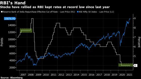 Unprecedented Flow of Easy Money Keeps India Stocks on Bull Run