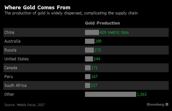 What to Watch in Commodities: Iran Deadline, Oil, Gold, Arcelor
