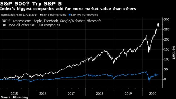 Tech Leads Stock Rebound From Lows Amid Earnings: Markets Wrap