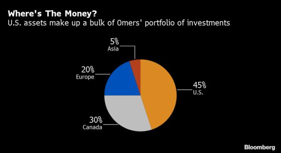 New Chief at Omers Sees Canada Pensions as 'Envy of the World'