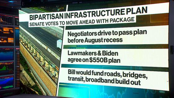 Biden's Two-Front Economic Agenda Makes Headway in Senate