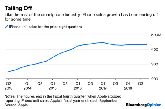 Apple's Future Comes Down to Four Crucial Questions