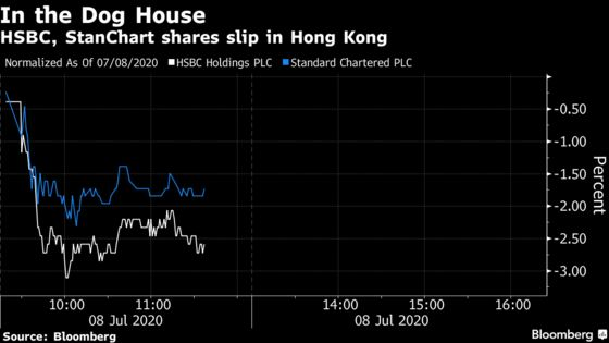 Traders Skeptical That Trump Will Break Hong Kong's Dollar Peg