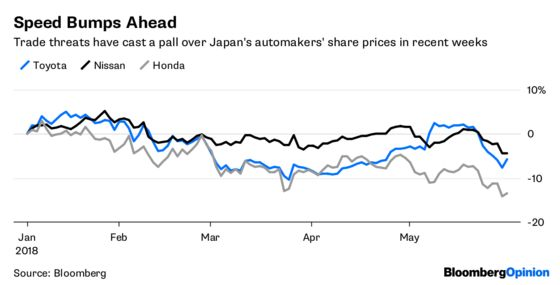 The U.S. Slow Lane's OKfor Japan's Automakers