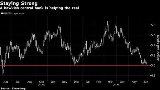 Brazil's Hawkish Turn Sends Real Surging Near One-Year High