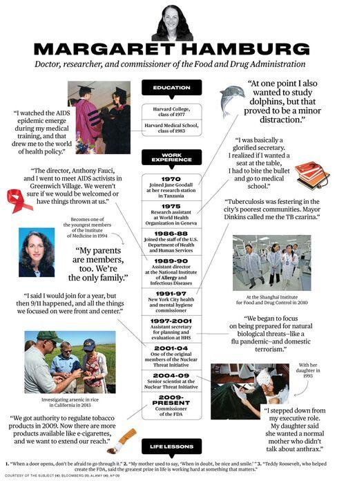 FDA Chief Margaret Hamburg: How Did I Get Here?