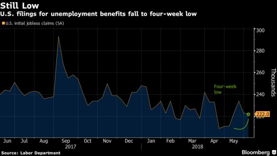 U.S. Jobless Claims at Four-Week Low Amid Tight Labor Market