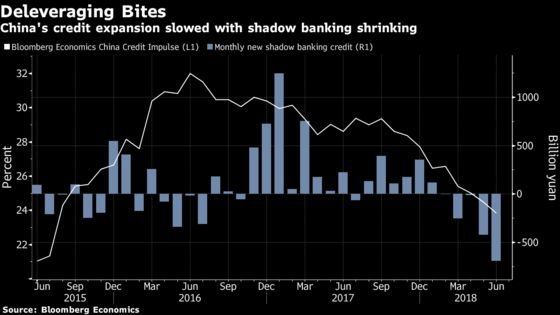 China Said to Ease Bank Capital Rule to Free Up More Lending