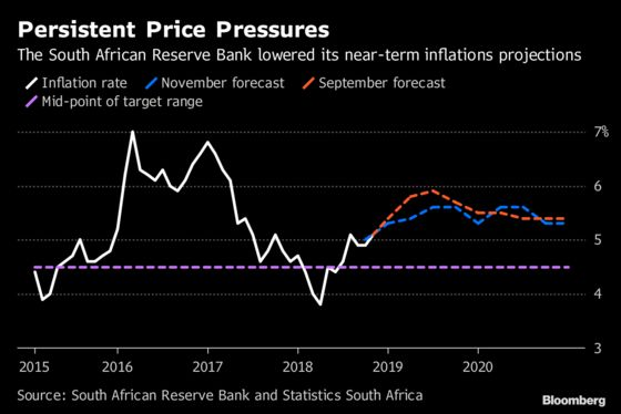 South Africa Raises Interest Key Rate First Time Since 2016