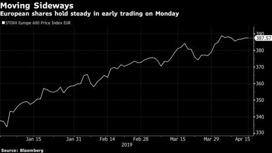Europe Stocks Hold Steady With Market Bulls Keeping `Upper Hand'
