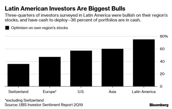 Millionaires Tell UBS They're Bullish on Stocks