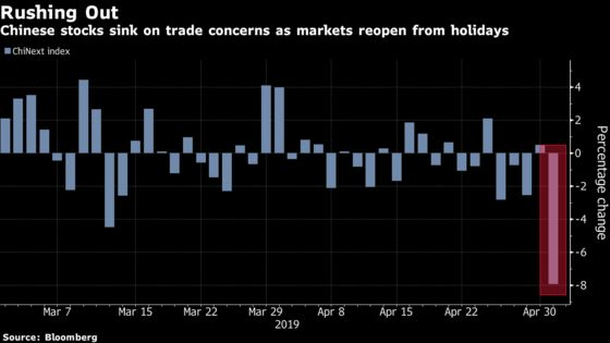 Trump's Trade Tweets Hammer China's Stocks and Currency