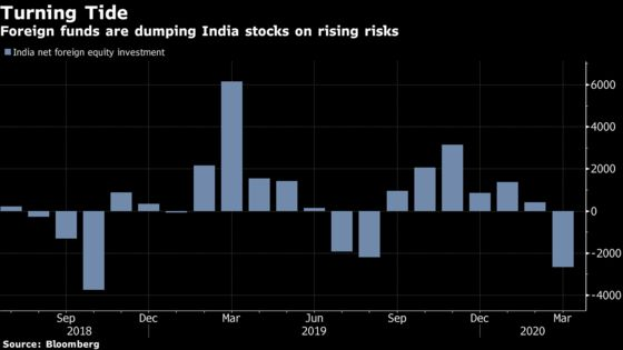 India Stocks Extend Slide Into Bear Market, Trigger Trading Halt