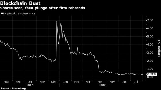 Long Blockchain Gets Hit With SEC Subpoena After Nasdaq Ouster