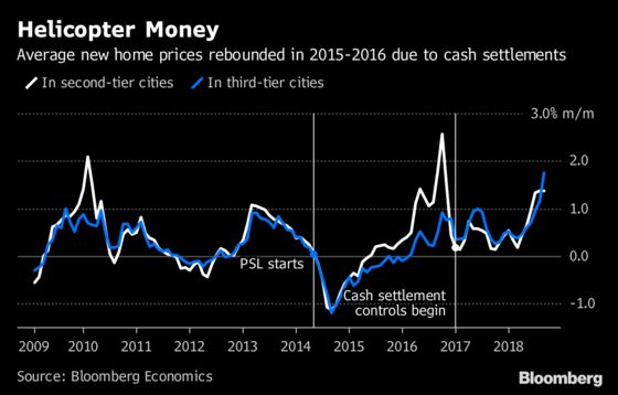 How a $500 Billion Cash Injection Is Transforming Chinese Cities