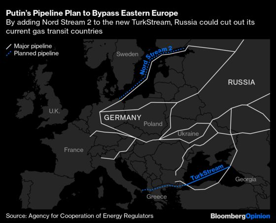 Nord Stream 2 Will Overshadow U.S.-German Relations for Years