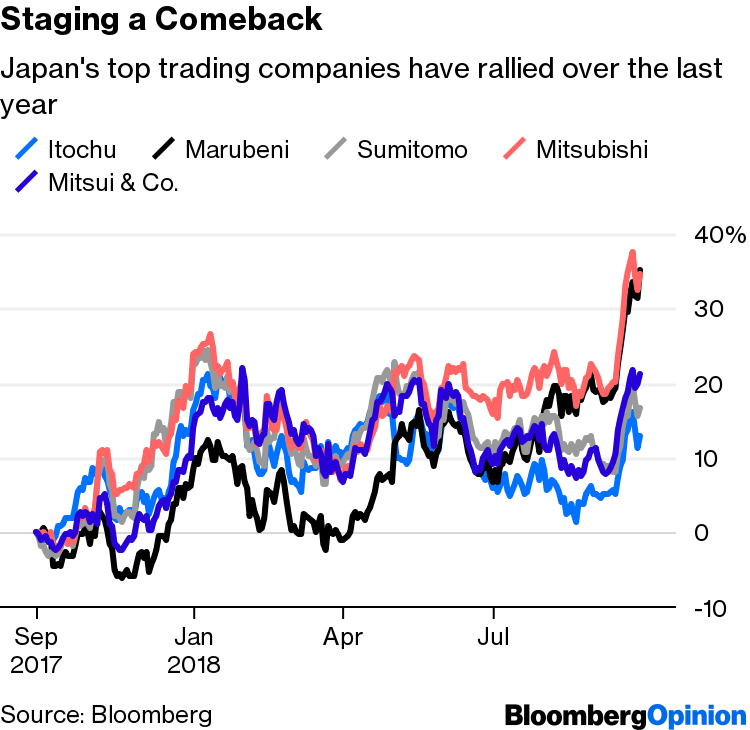 Japan's Legendary Trading Companies Have a New Story - Bloomberg