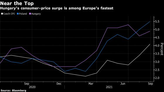 Hungary Calls Inflation 'Public Enemy' Despite Slowing Rate Path