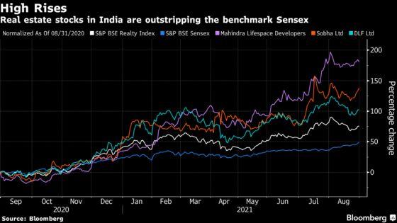 Hot India Property Stocks Seen Extending Run on Demand Surge