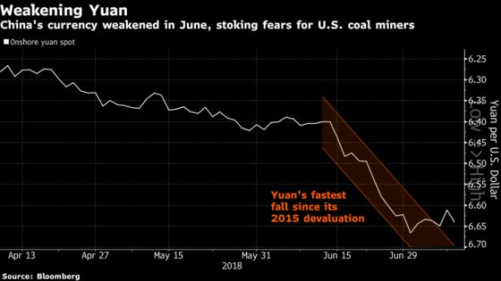 Buzzkill for U.S. Coal May Come From Weak Yuan, Not Tariffs