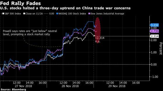 Deutsche Bank Warns Powell's Remarks Were 'Misunderstood' by Markets