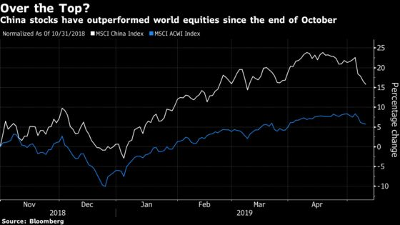 Fund Manager Who Called China Stock Rally Sees End to Good Times