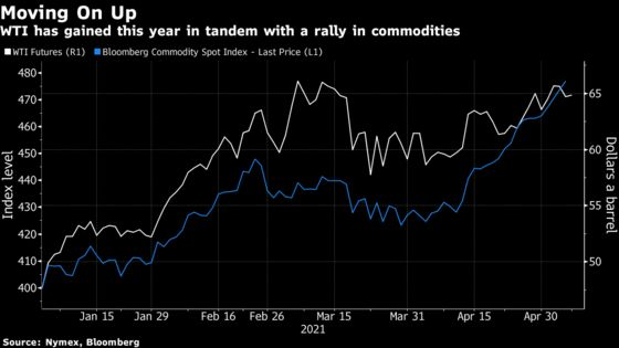 Oil Posts Weekly Gain on Expectations for Stronger Summer Demand