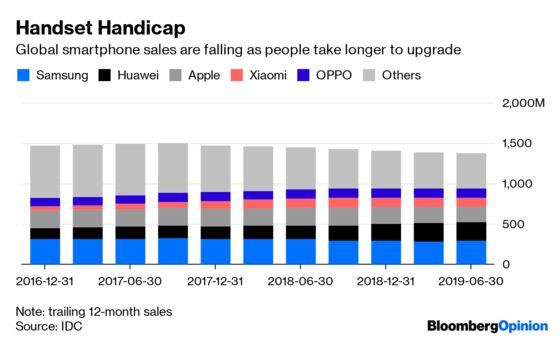 The Bright Spot in the Stagnating Smartphone Industry
